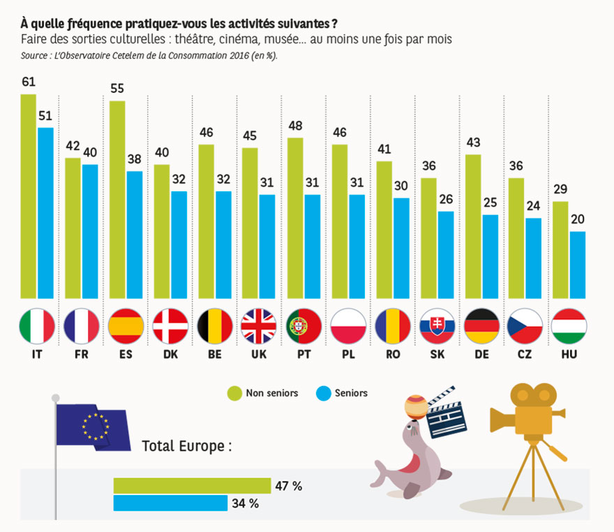 infographie_conso_25